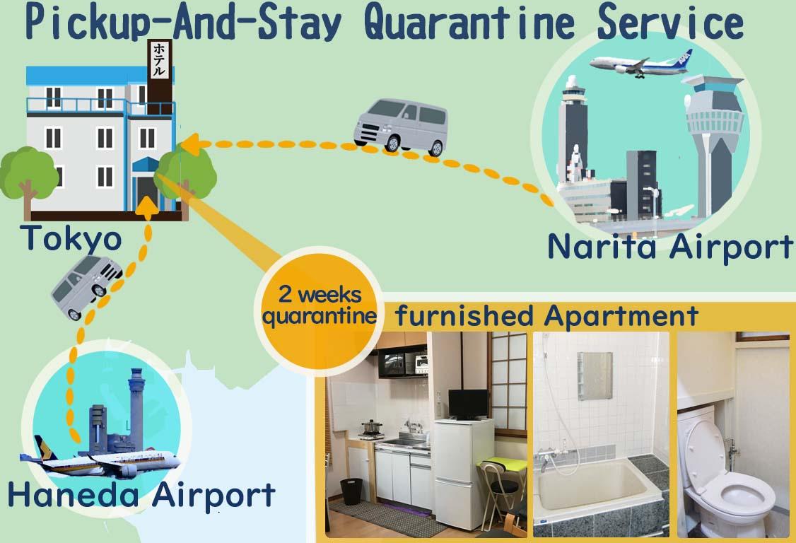 Quarentine Service